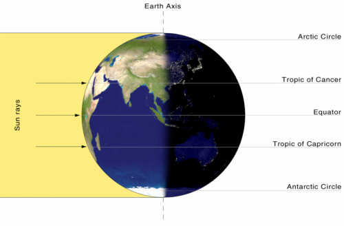 b2ap3_thumbnail_1280px-Earth-lighting-equinox_EN.png