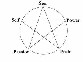 Sex, Pride, Self, Power, Passion