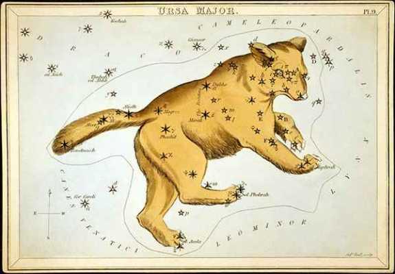 Astrological Lammas Ritual