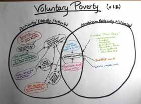 Pagans and voluntary poverty