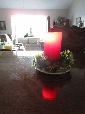 Candle Augury